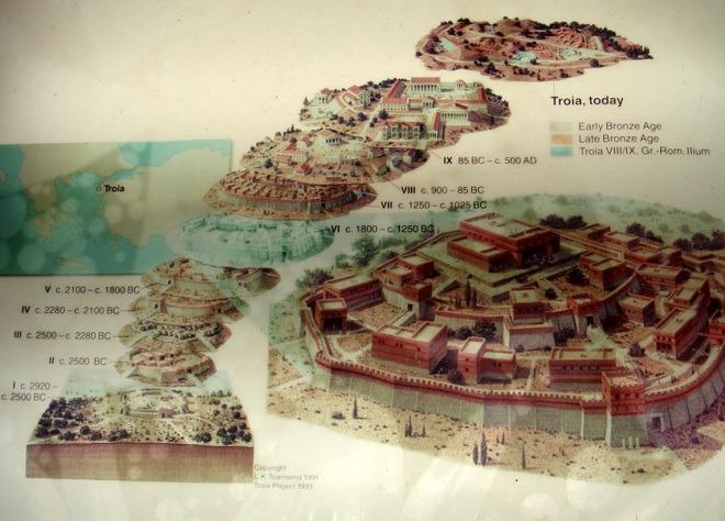 トロイ遺跡説明図